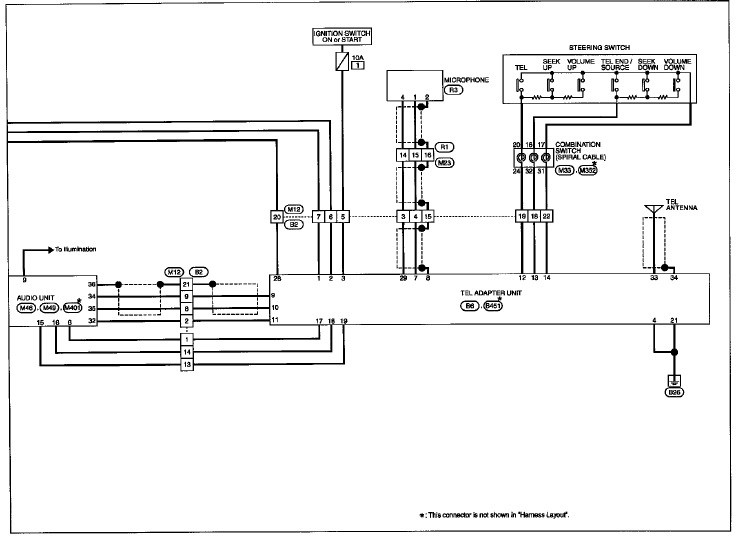 Nissan X Trail Stereo Wiring Diagram : 36 Wiring Diagram