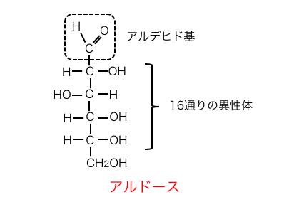 糖類の名前・性質・構造式の覚え方!【単糖編】