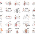 El Kamasutra de la lectura digital: los 24sutra
