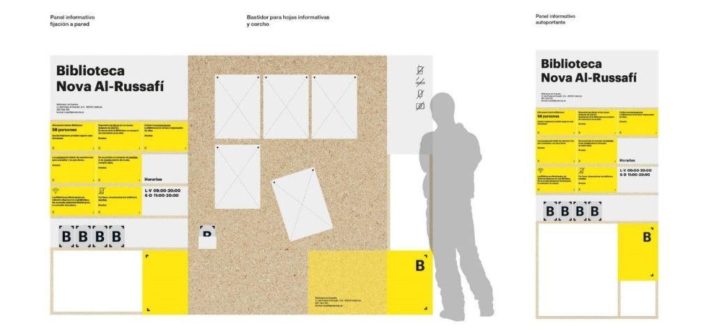 Disposición de paneles informativos en la Red de Bibliotecas Municipales de Valencia