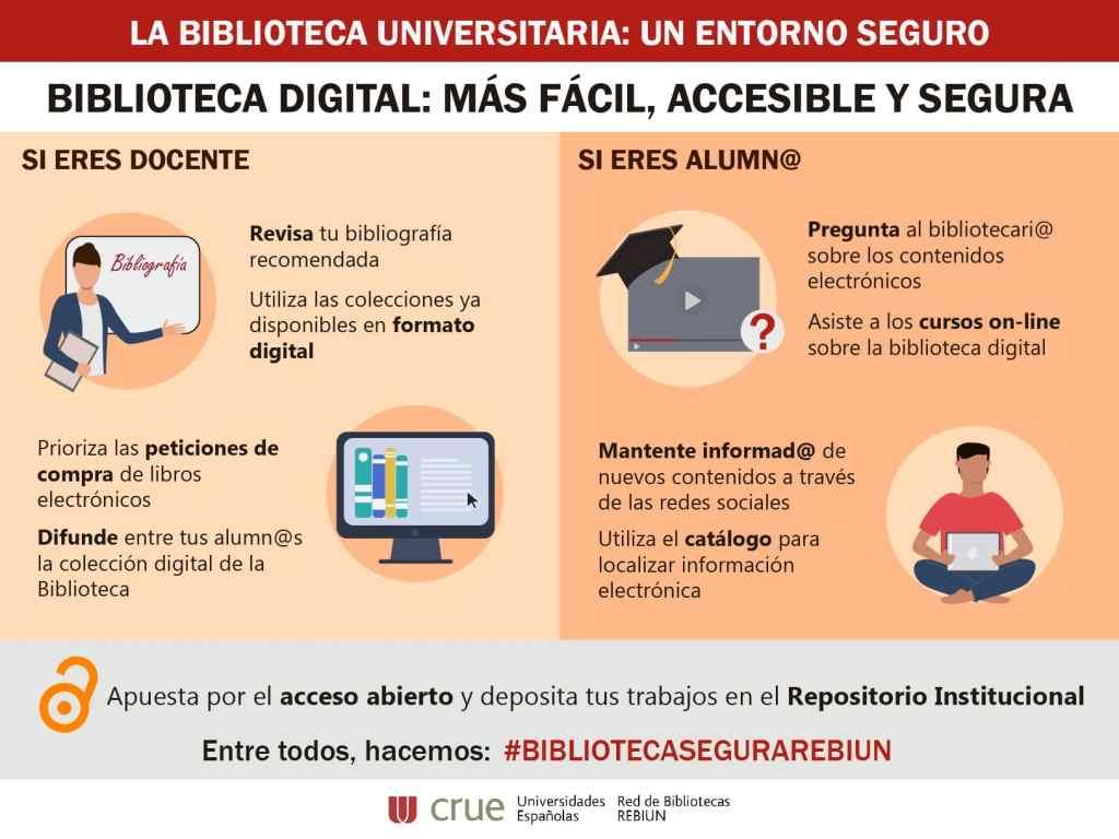 Infografía biblioteca digital más fácil accesible y segura en bibliotecas universitarias