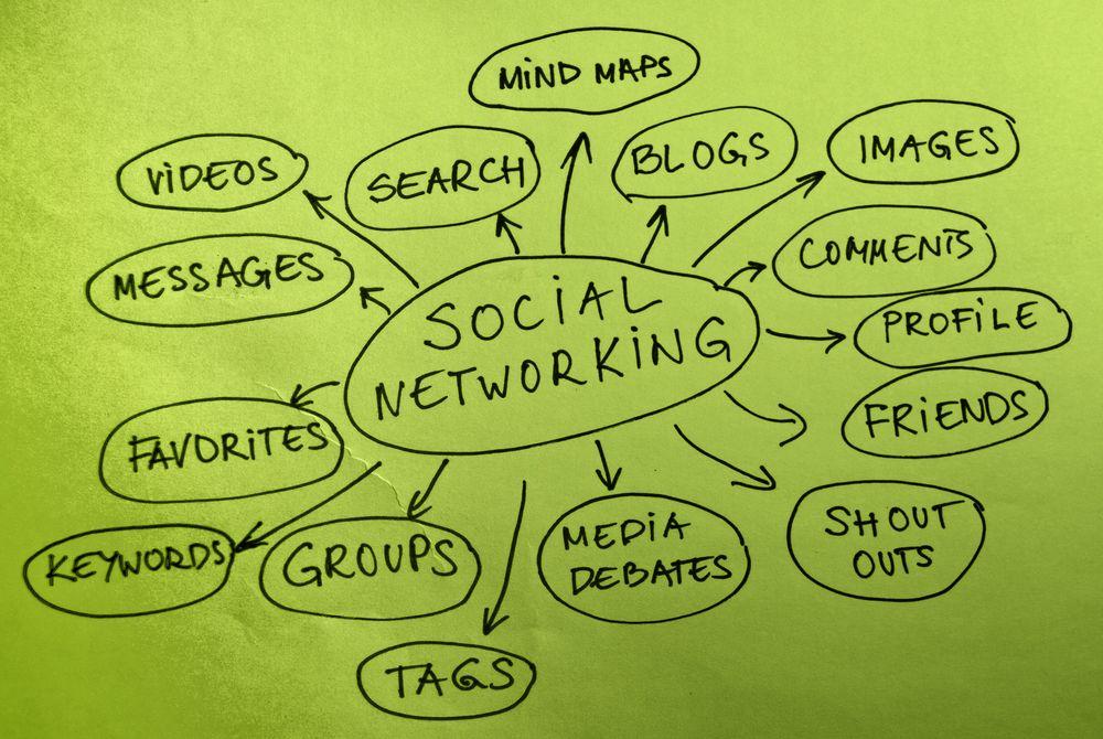 Medios sociales y archivos