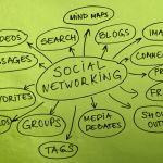 Los archivos tienen mucho que ganar con su presencia en los medios sociales