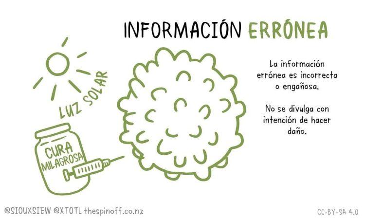 Qué es información errónea