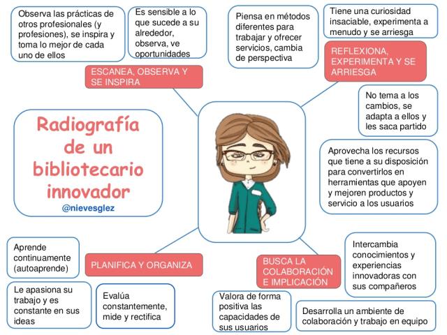 Radiografía de un bibliotecario innovador - Nieves González