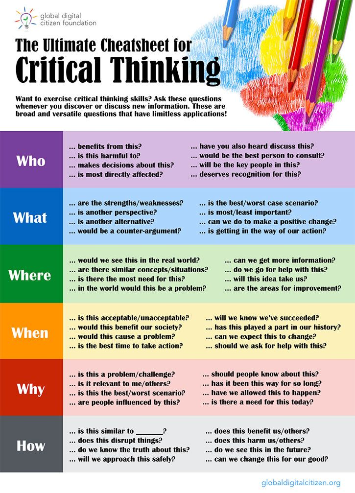 Ultimate critical thinking worksheet