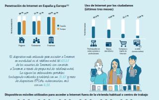 internet-españa-2013