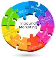 que-es-el-inbound-marketing