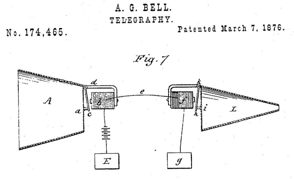 medium resolution of alexander graham bell the invention of the telephone diagram of iphone alexander graham bell s telephone patent