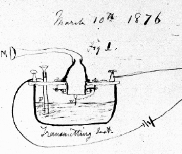 Alexander Graham Bell: The Invention of the Telephone