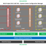 MLD Project DSCI LAB TAD – System Center Configuration Manager