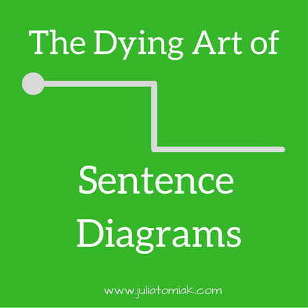 The dying art of diagramming sentences diary of a word nerd the dying art of diagramming sentences ccuart Images
