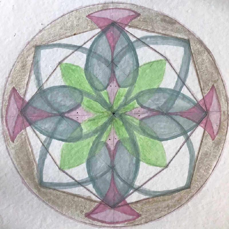 Symbolic Mandala