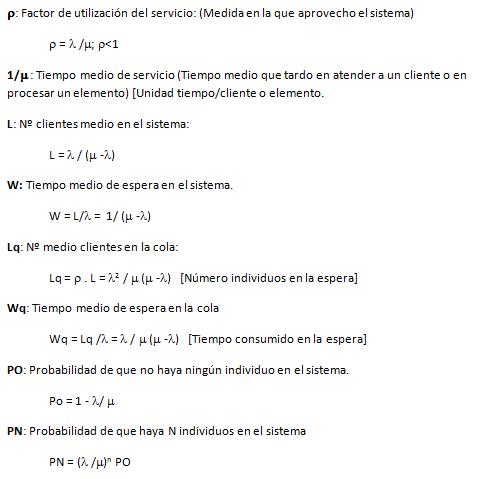 formulas mm1