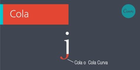 cola-letra-partes-tipografia