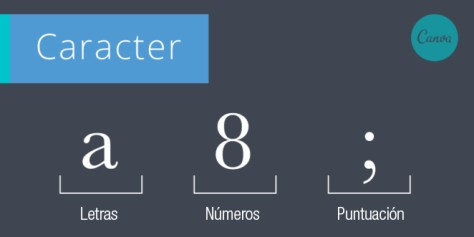el-caracter-partes-de-una-tipografia