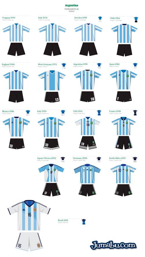 camisetas-futbol-argentina-png