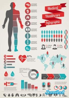cuerpo humano vectores - Recursos sobre Medicina en Vectores