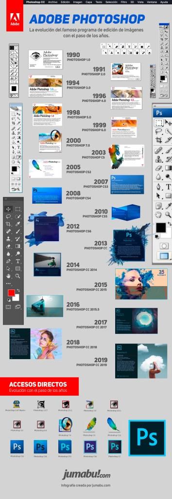 evolucion photoshop infografia 354x1024 - La evolución de Adobe Photoshop año tras año