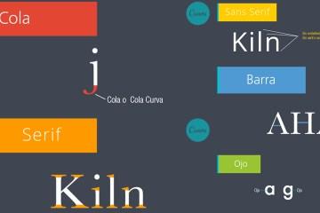 tipografias partes de una fuente - Conoce los Términos más Utilizados en Tipografía
