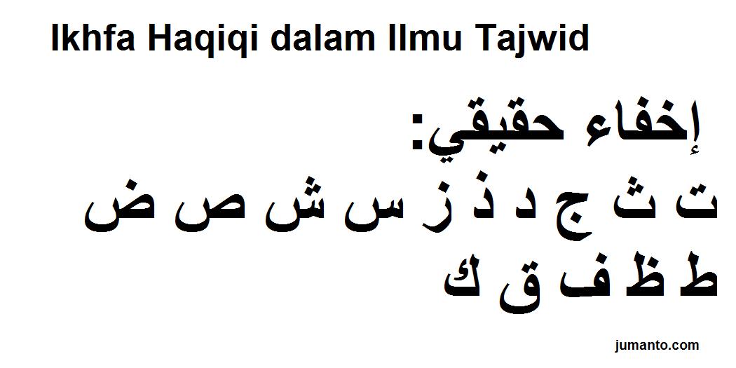 Ikhfa Haqiqi Pengertian, Cara Membaca, Hukum Bacaan, Maksud, Contoh