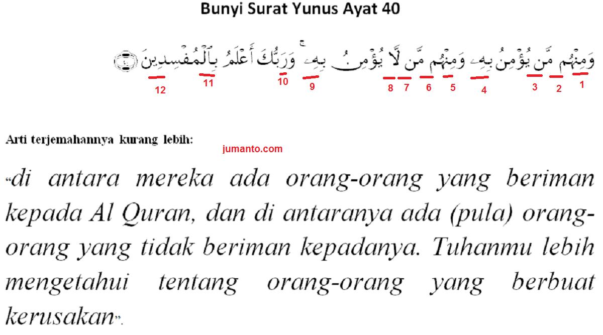 Hukum Tajwid Surat Yunus Ayat 40 Beserta Alasannya dan Arti Per Kata