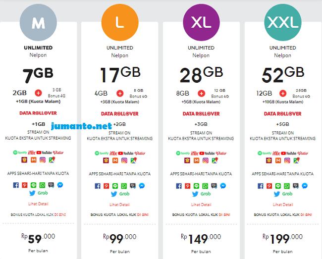 paket internet 4g indosat paling murah