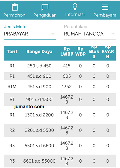 informasi tarif listrik per kwh resmi