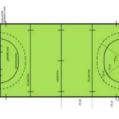 Track And Field Diagram Mitsubishi 3000gt Ignition Wiring High School Football Blank Www Toyskids Co Hockey Sports Lighting Jumping Jack Flash Measurements Dimensions