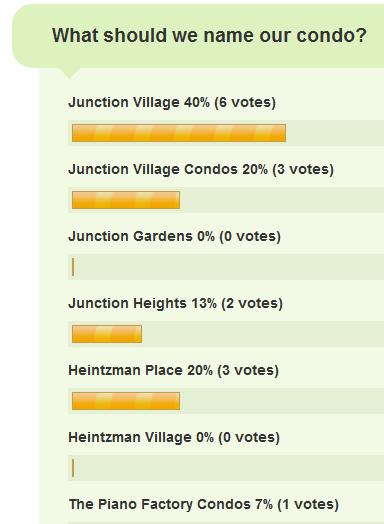 vbhp poll