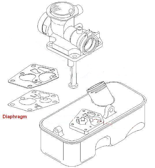 Briggs & Stratton Carburetor Diaphragm Kit
