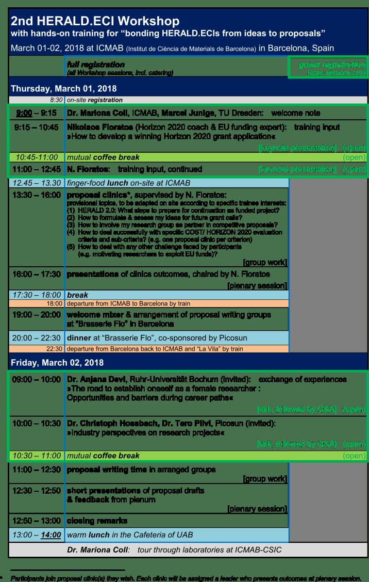 Agenda as of 2018/02/19