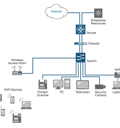 what is 802 1x network access control what is 802 1x nac [ 1650 x 1298 Pixel ]