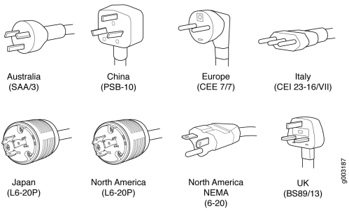 small resolution of ac plug types
