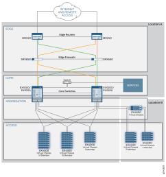 midsize enterprise campus solution basic topology [ 2101 x 2223 Pixel ]