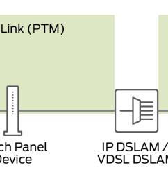 vdsl wiring diagram wiring diagram centrevdsl wiring diagram 10 [ 2101 x 449 Pixel ]