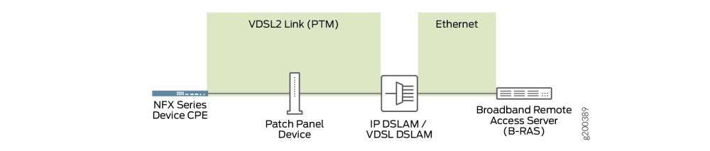 medium resolution of vdsl wiring diagram wiring diagram centrevdsl wiring diagram 10