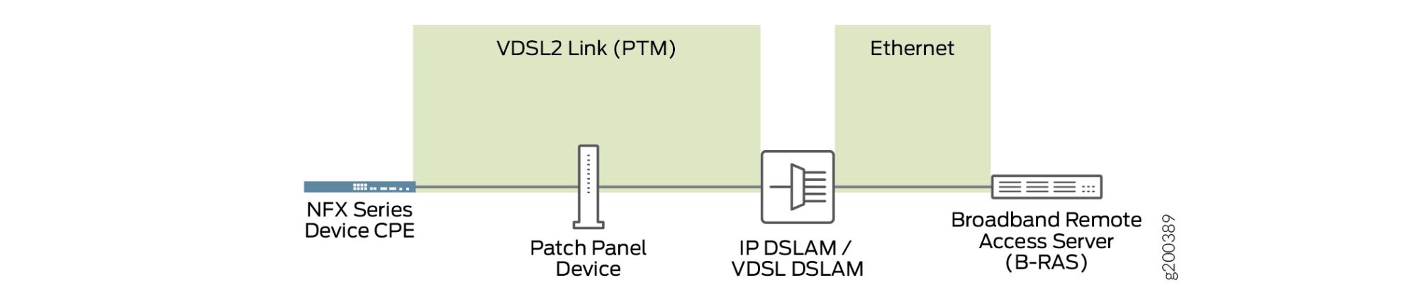 hight resolution of vdsl wiring diagram wiring diagram centrevdsl wiring diagram 10