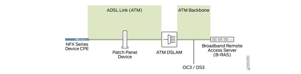 medium resolution of wrg 2077 vdsl wiring diagramvdsl wiring diagram