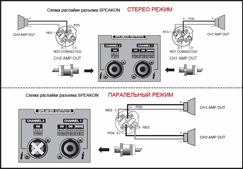 trs wiring diagram tel tach Распайка разъёмов trs, xlr, rca, speakon, midi - Радио для всех