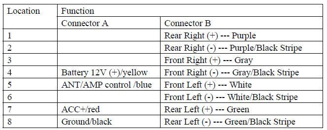 Wiring Diagram  3 Speakers Распиновка разъемов автомагнитол Радио для всех