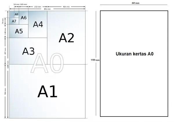 gambar, ukuran, kertas, A0, ukuran kertas a0