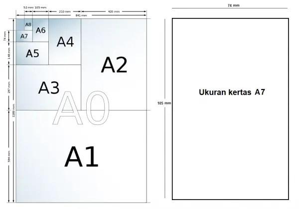 gambar, ukuran, kertas, a7, ukuran kertas a7