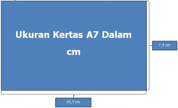 Ukuran Kertas A7 dalam cm