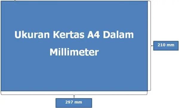 Ukuran kertas A4 dalam mm