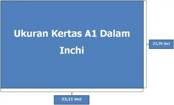Ukuran Kertas A1 dalam Satuan inci