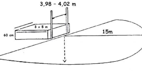 Lapangan Lompat Tinggi