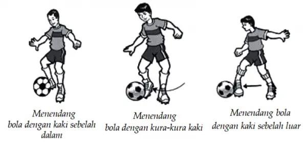 Teknik Dasar Sepak Bola Beserta Gambar Dan Penjelasannya