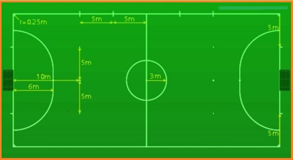 Ukuran Lapangan Futsal Beserta Gambar Dan Keterangannya Lengkap