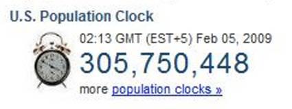 us-population